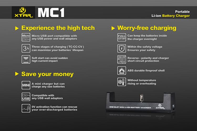 Характеристики Xtar MC1